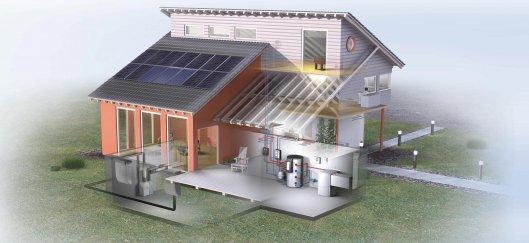 Тепловой насос – это современно и экологично