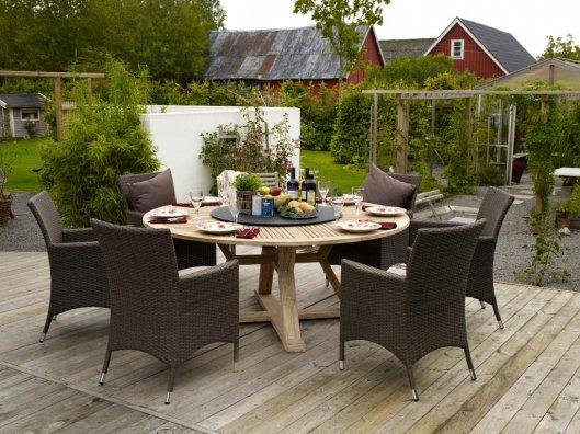 Столы для сада и террасы с круглой столешницей